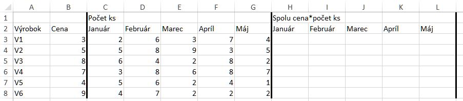 Nedeľa krát dátumové údaje stĺpcaonline dátumu lokalít pre viac ako 50